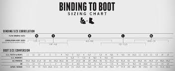Flow Flite Bindings Size Chart 31 Amazing Pics Of Flow