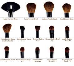 makeup brushes set mac