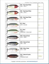 Heddon Punkinseed Color Chart Pin By Dan Jones On Fishing Lure Color Charts Fishing