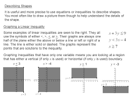 graphing a linear inequality
