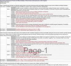 work plan examples 14 amazing work plan free templates examples calypso tree