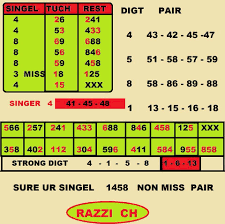 Thai Lottery Chart Clue Thai Lotto Vip Membership