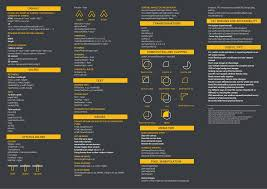 html reference sheet canvas tutorials reference cheat sheet for beginners
