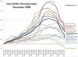 Housing Index Chart Case Shiller Housing Price Index Chart December 2008 The