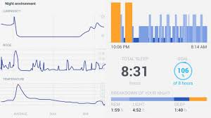 Ideal Sleep Cycle Chart Sleep Monitors Explained Rest Longer And Feel Better