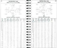 Metric Thread Chart Major Diameter Sae Metric Chart Futebolhd Co