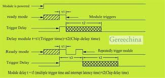 v delay circuit module normally closed type switch trigger delay 12v normally closed type trigger delay relay delay circuit module 1 there opto isolated trigger end anti interference ability