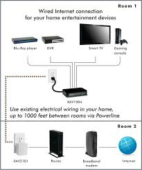 wiring diagrams for directv whole house dvr solidfonts genie wiring schematic directv diagram pictures