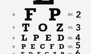 California Dmv Eye Chart Inquisitive Eyesight Test Chart Online Ca Dmv Eye Exam Chart