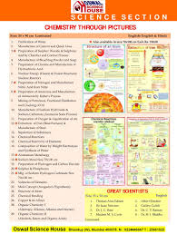 Oswal Science House Chemistry Laminated Charts