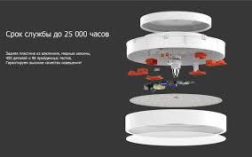 купить потолочную лампу Xiaomi Led Ceiling Lamp в нижнем новгороде