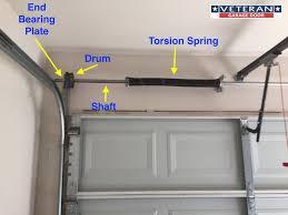 53 Spring Garage Doors, Garage Door Springs Is The Most Prone To ...