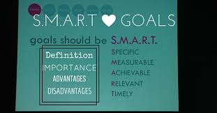 Performance Objectives Examples Stunning SMART Goals Definition Importance Advantages Disadvantages