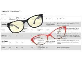 Progressive Lens Comparison Chart Stylish Computer Glasses With Advanced Lenses