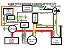 110cc electric start wiring diagram 110cc image watch more like chinese dirt bike wiring diagram on 110cc electric start wiring diagram