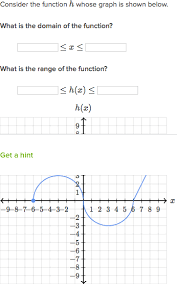 Range And Domain Domain And Range From Graph Practice Khan Academy