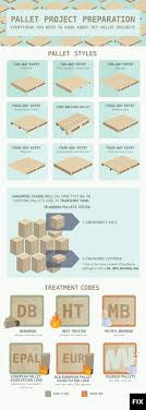 a href s fix com blog preparing wood pallets for upcycling img src s fix com assets content 15440 pallet project embed large png