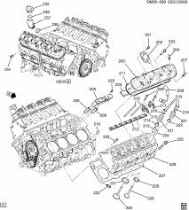 chevrolet l99 engine diagram wiring diagram libraries chevrolet l99 engine diagram wiring diagrams u2022chevrolet l99 engine diagram 2006 cobalt engine diagram 2005