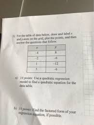 3 for the table of data below draw and label x and y