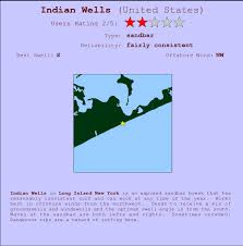 Indian Wells Surf Forecast And Surf Reports Long Island Ny