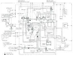 xterra wire diagram shelectrik com xterra wire diagram medium size of wiring diagram engine fuse box cam sensor diagrams control module