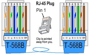 ethernet cable wiring diagram ethcable568b newfangled photograph rj45 patch cable wiring diagram ethernet cable wiring diagram ethcable568b newfangled photograph both the 568a and 568b standard straight through cables