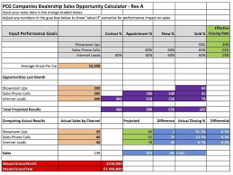 Free Sales Tracking Spreadsheet Free Sales Tracking Spreadsheet Template Sosfuer Excel Activity