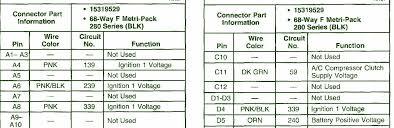 pontiac catalina wiring diagram wiring diagrams schematics pontiac bonneville radio wiring diagram pontiac bonneville wiring diagram wiring diagrams itasca wiring diagrams 1973 pontiac catalina wiring diagram interesting pontiac