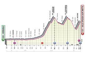 Giro d'Italia 2021, tappa di oggi Verbania-Valle Spluga: percorso,  altimetria, favoriti. Ultimo tappone con San Bernardino e Alpe Motta – OA  Sport