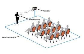 induction loop system induction loop system