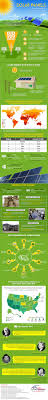 best images about eco solutions energy light and power on infographic learn how solar panels work and the benefits of going solar