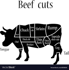 Angus Beef Chart Pdf Beef Cuts