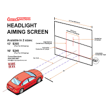 Headlight Aiming Screen