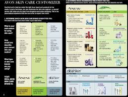 Avon Skin Care Chart Which Avon Skincare Regimen Is Right For You Use This Chart