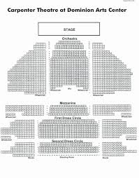 Private Bank Theater Online Charts Collection