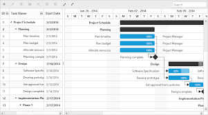 Asp Net Web Forms Gantt Chart Library Syncfusion