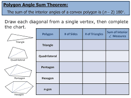 Interior Angles Chart Ppt Find And Use The Measures Of Interior And Exterior