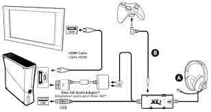 xl1 user guide & quick start guide turtle beach Turtle Beach P11 Wiring-Diagram at Turtle Beach Wiring Diagram For B Ear