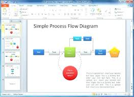 Process Flow Chart Template Diagram For Toolkit Examples Simple ...