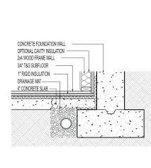 basement foundation design. Basement: Astonishing High Water Table Basement Design. Digging Foundation Design T
