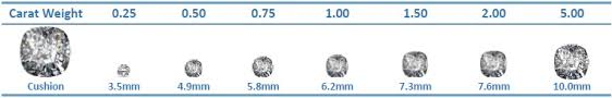 Real Size Diamond Carat Chart Diamond Carat Size Chart Download Pdf Of Weight To Mm