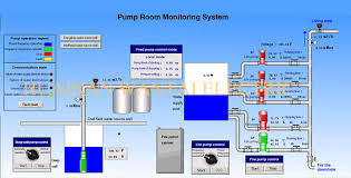 Automatic Control Automatic Control System Of Water Pumping House In Vietnam