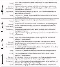th Grade Narrative   Expository Writing Rubrics and Scoring Guide     Picture