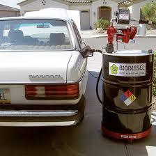 Backyard Biofuel  Making Biodiesel At Home  YouTubeBackyard Biodiesel