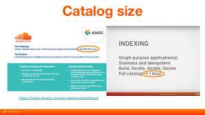 soundcloud image size search at soundcloud