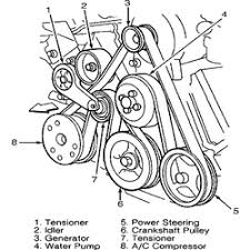 engine belt diagrams online auto repair diy car repairs drive belt diagrams