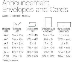 Business Card Standard Size Pixels Luxury Birthday Invitation Card