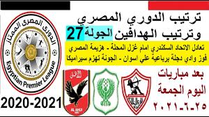 ترتيب الدوري المصري وترتيب الهدافين الجولة 27 السبت 25-6-2021 - هزيمة المصري  وتعادل الاتحاد - YouTube