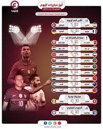 مواعيد مباريات اليوم الثلاثاء 15 يونيو 2021 والقنوات الناقلة