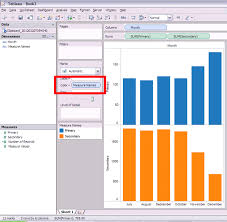 How To Create A Two Panel Column Chart In Tableau And Save